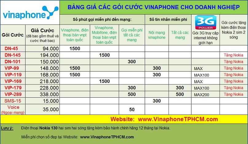 VinaPhone Quan Tan Phu tang Nokia 130 tri gia 600000d khi dang ky sim